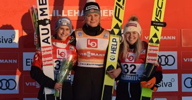 Ladies WC in Lillehammer: Maren Lundby takes the win